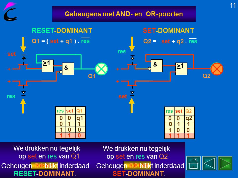 Geheugens met AND- en OR-poorten