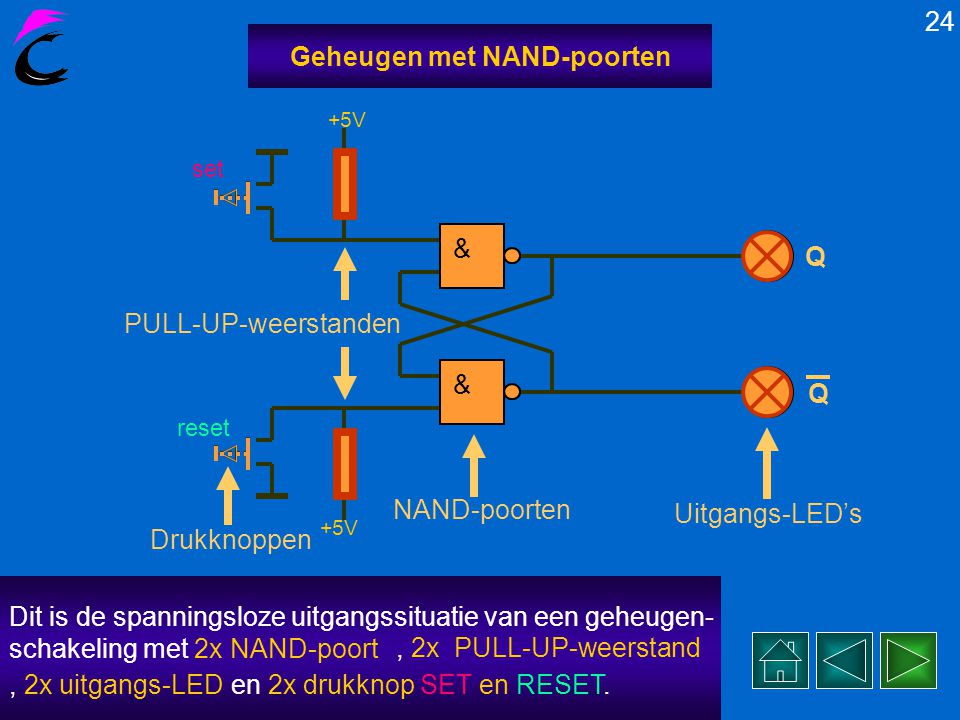 Geheugen met NAND-poorten