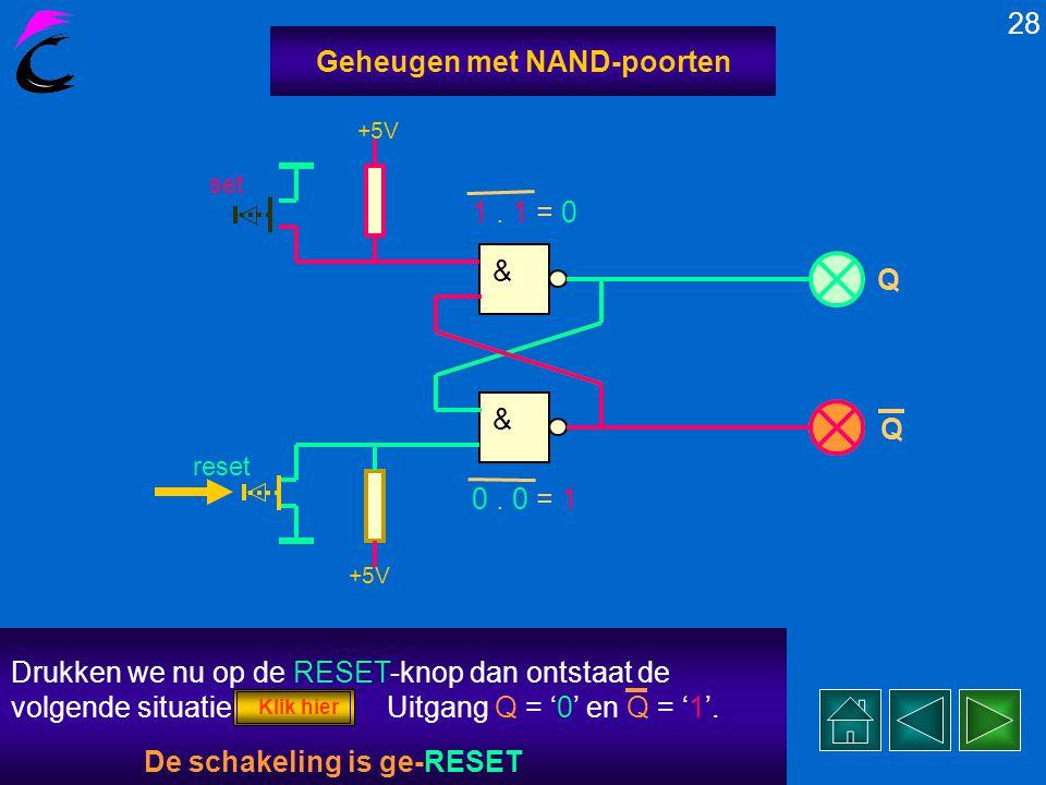 Geheugen met NAND-poorten De schakeling is ge-RESET