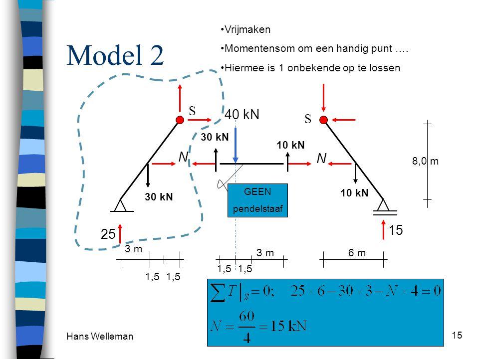 Model 2 40 kN S N 15 25 Vrijmaken Momentensom om een handig punt ….