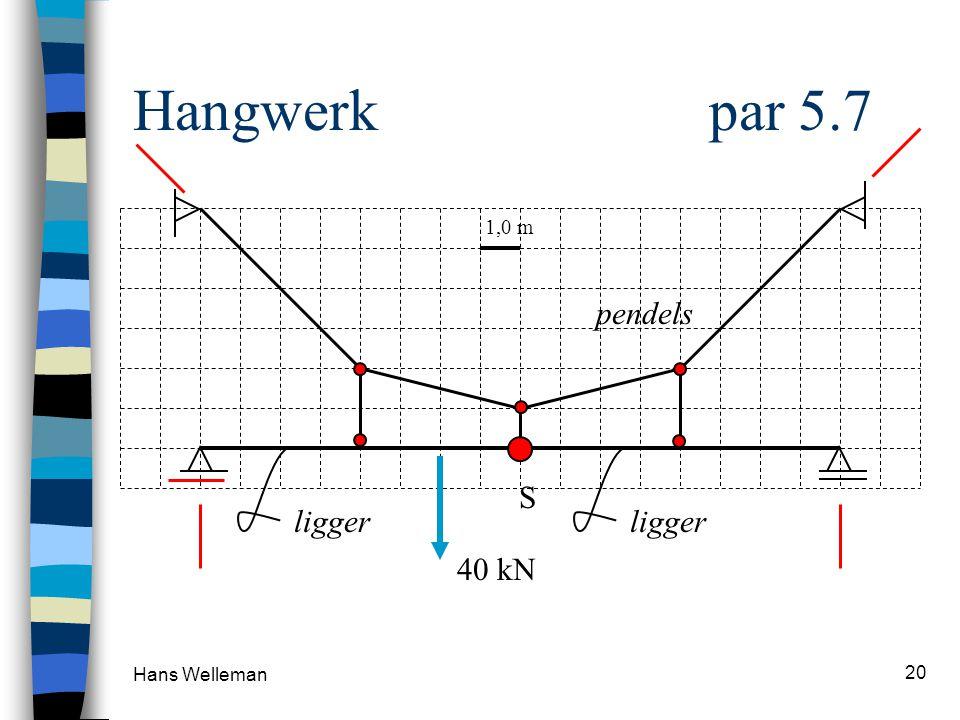 Hangwerk par 5.7 1,0 m pendels S ligger ligger 40 kN Hans Welleman
