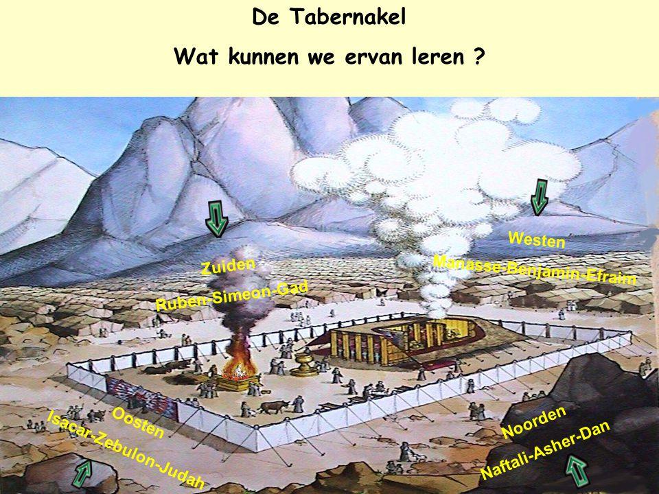 De Tabernakel Wat kunnen we ervan leren