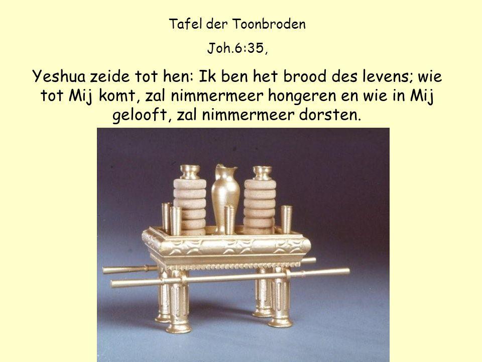 Tafel der Toonbroden Joh.6:35,