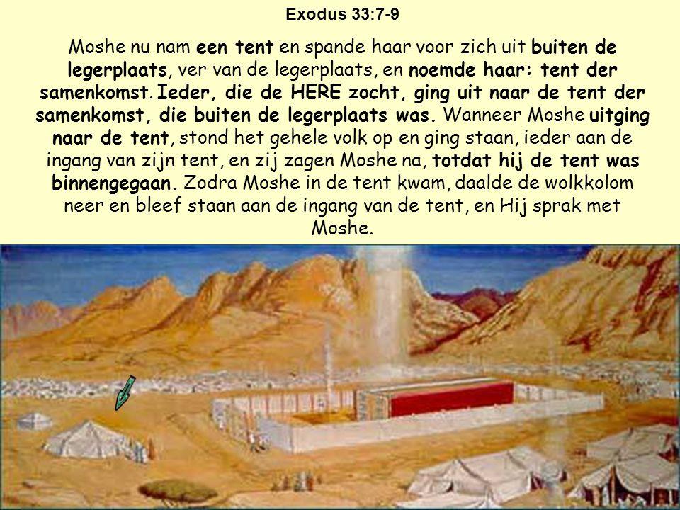 Exodus 33:7-9