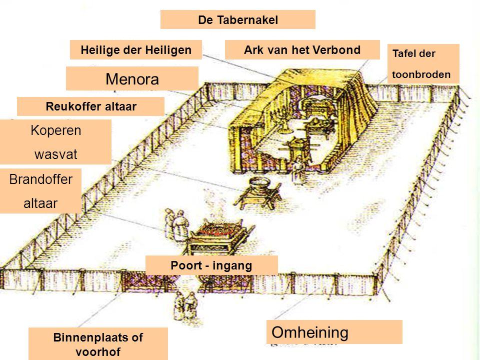Binnenplaats of voorhof