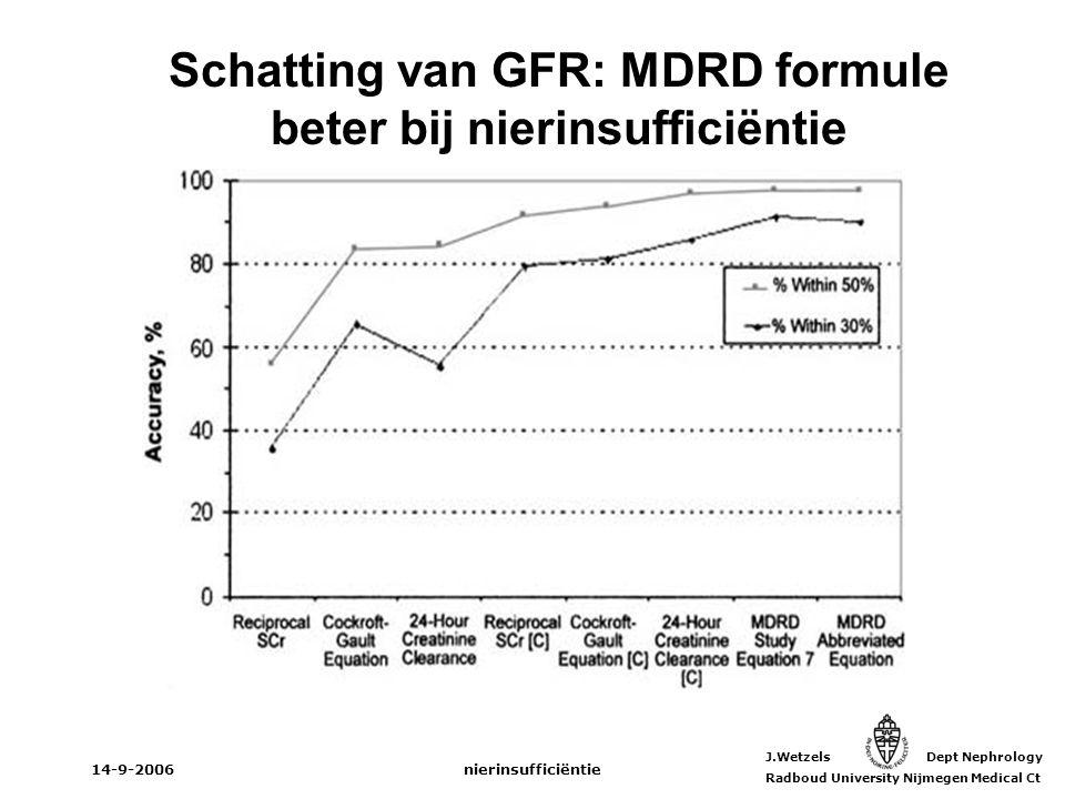 Schatting van GFR: MDRD formule beter bij nierinsufficiëntie