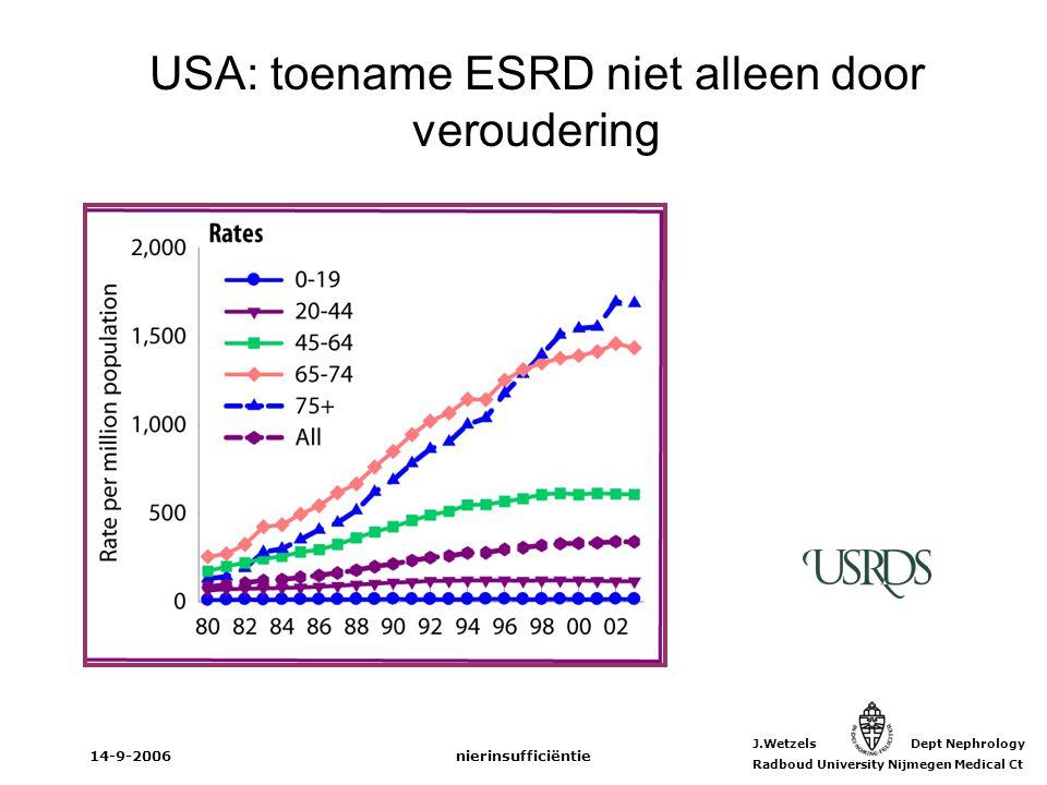 USA: toename ESRD niet alleen door veroudering