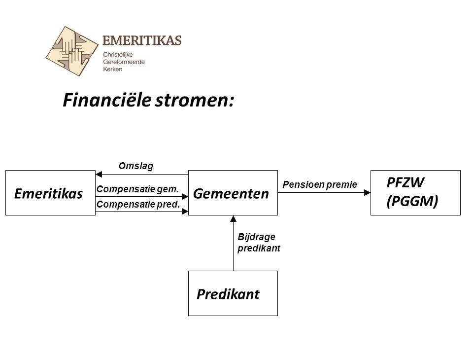 Financiële stromen: PFZW (PGGM) Emeritikas Gemeenten Predikant Omslag