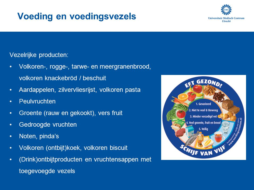 Voeding en voedingsvezels