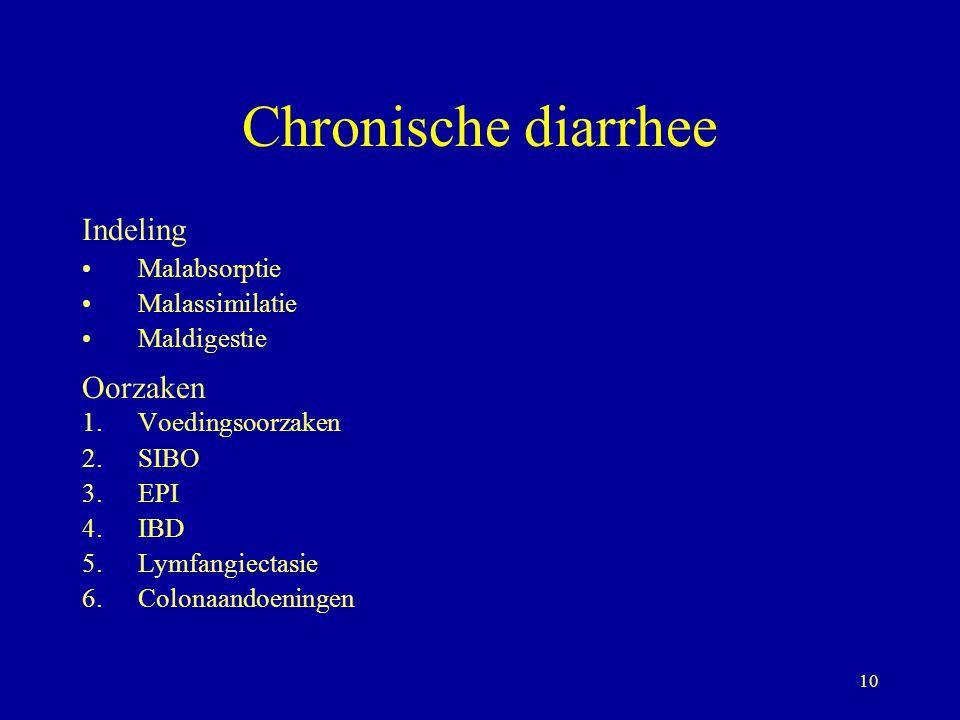 Chronische diarrhee Indeling Oorzaken Malabsorptie Malassimilatie