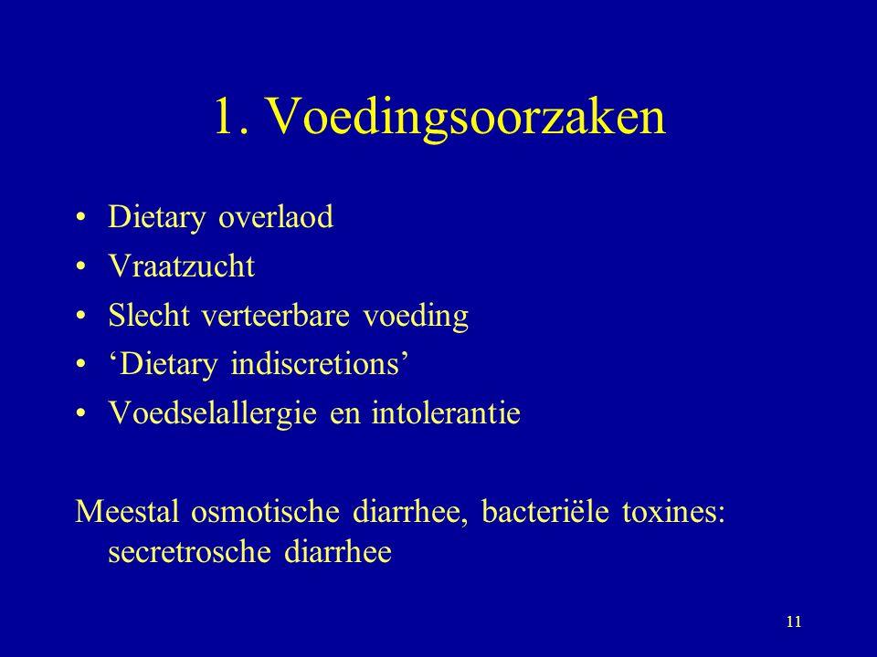 1. Voedingsoorzaken Dietary overlaod Vraatzucht
