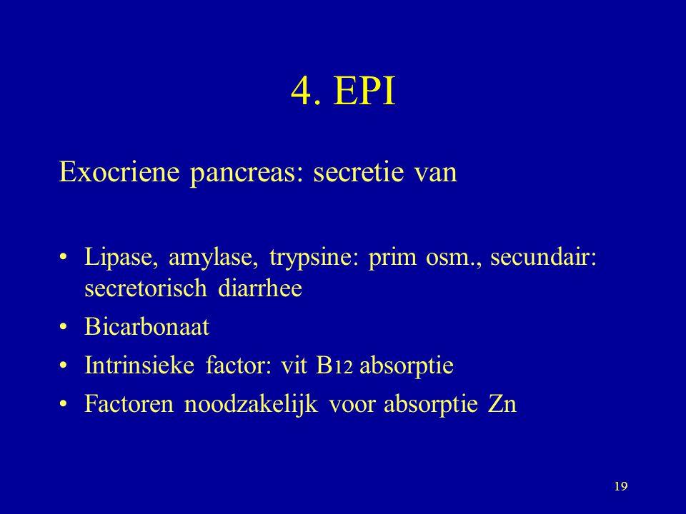 4. EPI Exocriene pancreas: secretie van