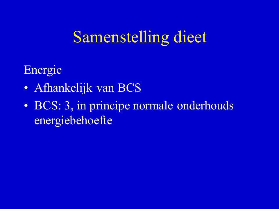 Samenstelling dieet Energie Afhankelijk van BCS