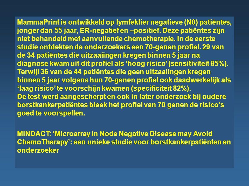 MammaPrint is ontwikkeld op lymfeklier negatieve (N0) patiëntes, jonger dan 55 jaar, ER-negatief en –positief. Deze patiëntes zijn niet behandeld met aanvullende chemotherapie. In de eerste studie ontdekten de onderzoekers een 70-genen profiel. 29 van de 34 patiëntes die uitzaaiingen kregen binnen 5 jaar na diagnose kwam uit dit profiel als 'hoog risico' (sensitiviteit 85%). Terwijl 36 van de 44 patiëntes die geen uitzaaiingen kregen binnen 5 jaar volgens hun 70-genen profiel ook daadwerkelijk als 'laag risico' te voorschijn kwamen (specificiteit 82%). De test werd aangescherpt en ook in later onderzoek bij oudere borstkankerpatiëntes bleek het profiel van 70 genen de risico's goed te voorspellen.