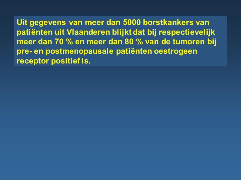 Uit gegevens van meer dan 5000 borstkankers van patiënten uit Vlaanderen blijkt dat bij respectievelijk meer dan 70 % en meer dan 80 % van de tumoren bij pre- en postmenopausale patiënten oestrogeen receptor positief is.