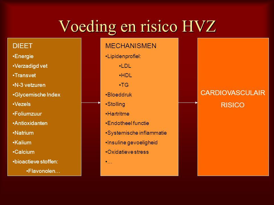 Voeding en risico HVZ CARDIOVASCULAIR RISICO DIEET MECHANISMEN Energie
