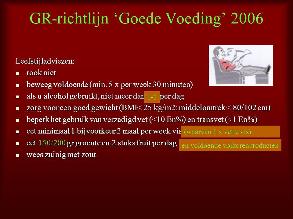 GR-richtlijn 'Goede Voeding' 2006