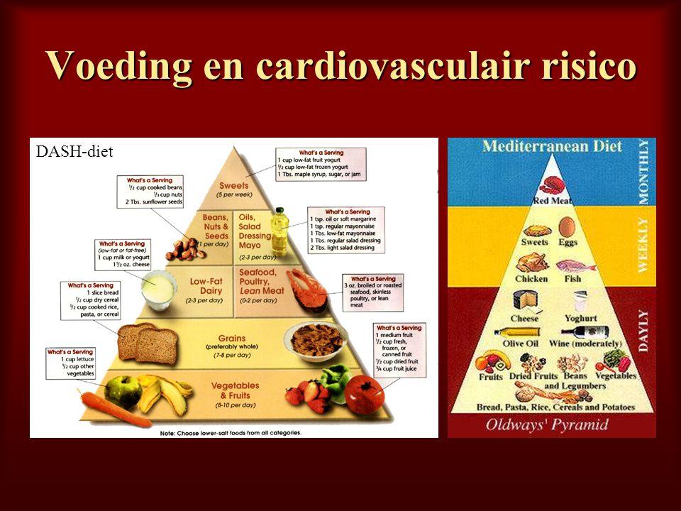 Voeding en cardiovasculair risico