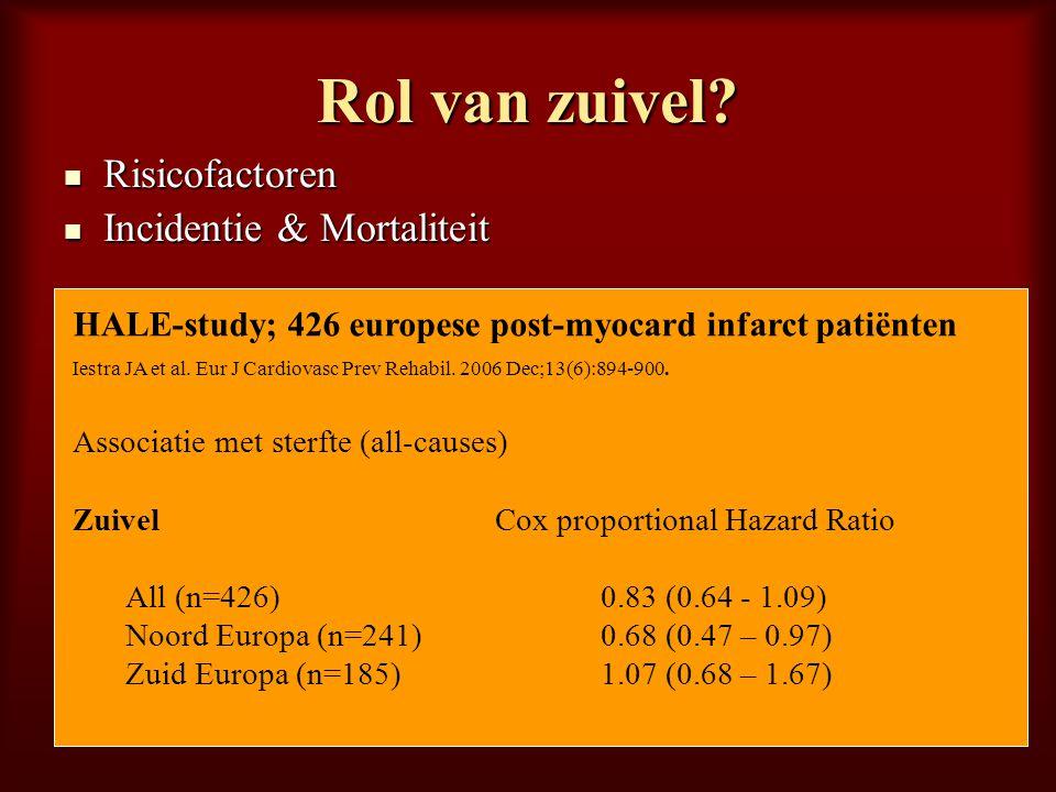 Rol van zuivel Risicofactoren Incidentie & Mortaliteit