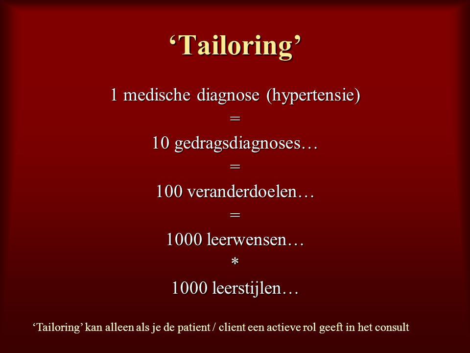 1 medische diagnose (hypertensie)