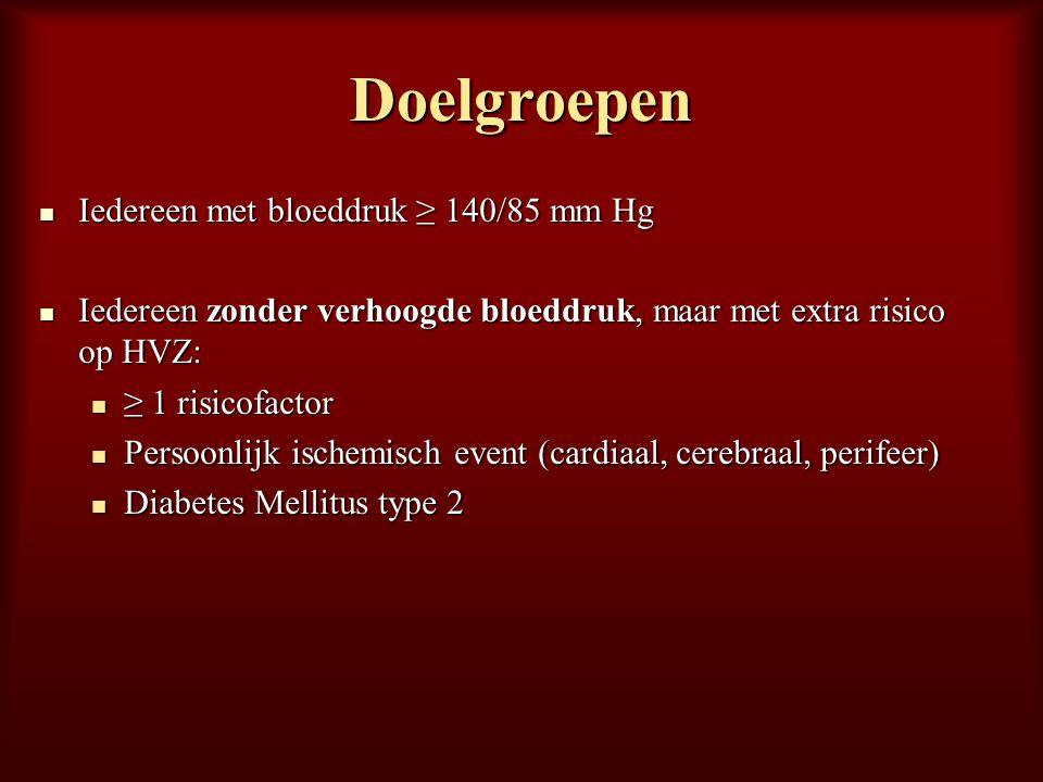 Doelgroepen Iedereen met bloeddruk ≥ 140/85 mm Hg