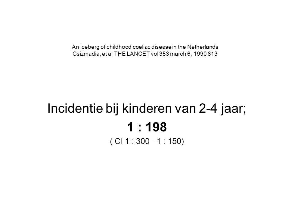 Incidentie bij kinderen van 2-4 jaar; 1 : 198 ( CI 1 : 300 - 1 : 150)