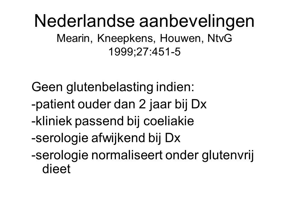 Nederlandse aanbevelingen Mearin, Kneepkens, Houwen, NtvG 1999;27:451-5