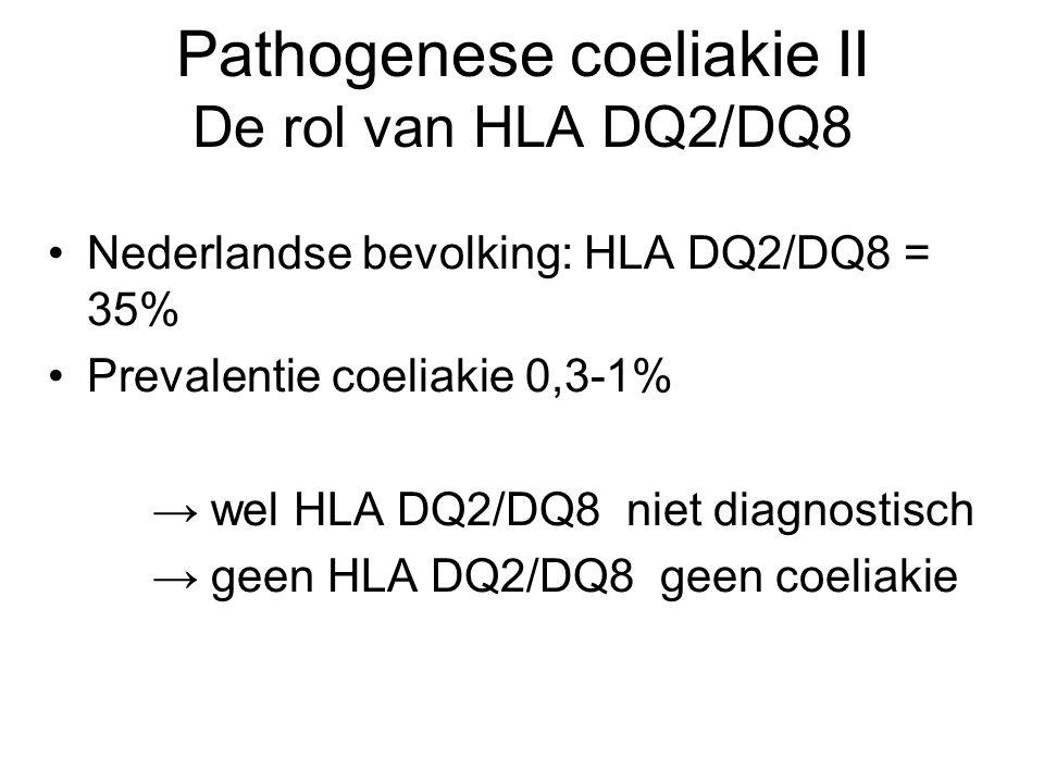 Pathogenese coeliakie II De rol van HLA DQ2/DQ8
