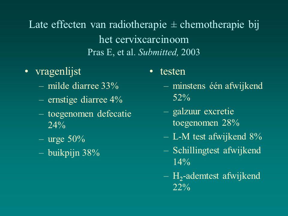 Late effecten van radiotherapie ± chemotherapie bij het cervixcarcinoom Pras E, et al. Submitted, 2003