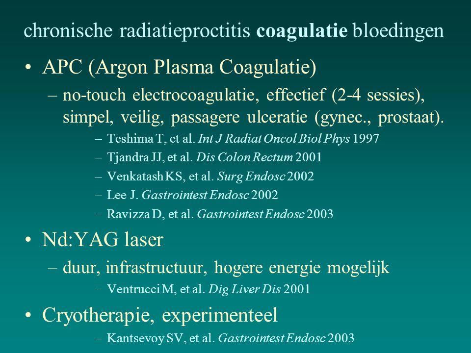 chronische radiatieproctitis coagulatie bloedingen