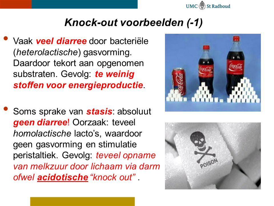 Knock-out voorbeelden (-1)