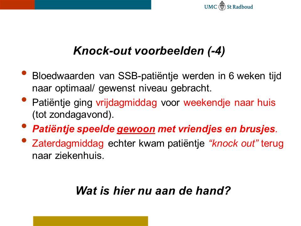 Knock-out voorbeelden (-4)