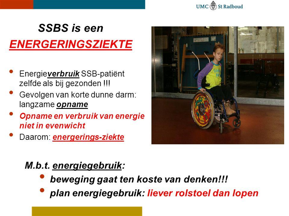 SSBS is een ENERGERINGSZIEKTE M.b.t. energiegebruik: