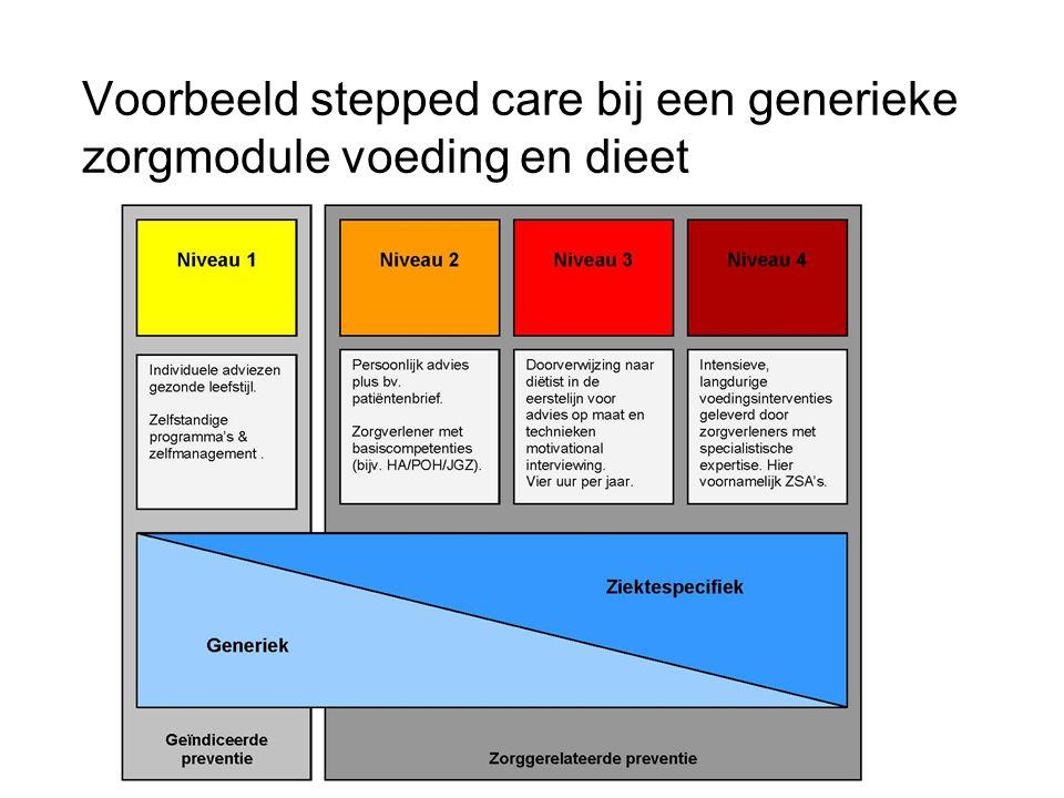 Voorbeeld stepped care bij een generieke zorgmodule voeding en dieet