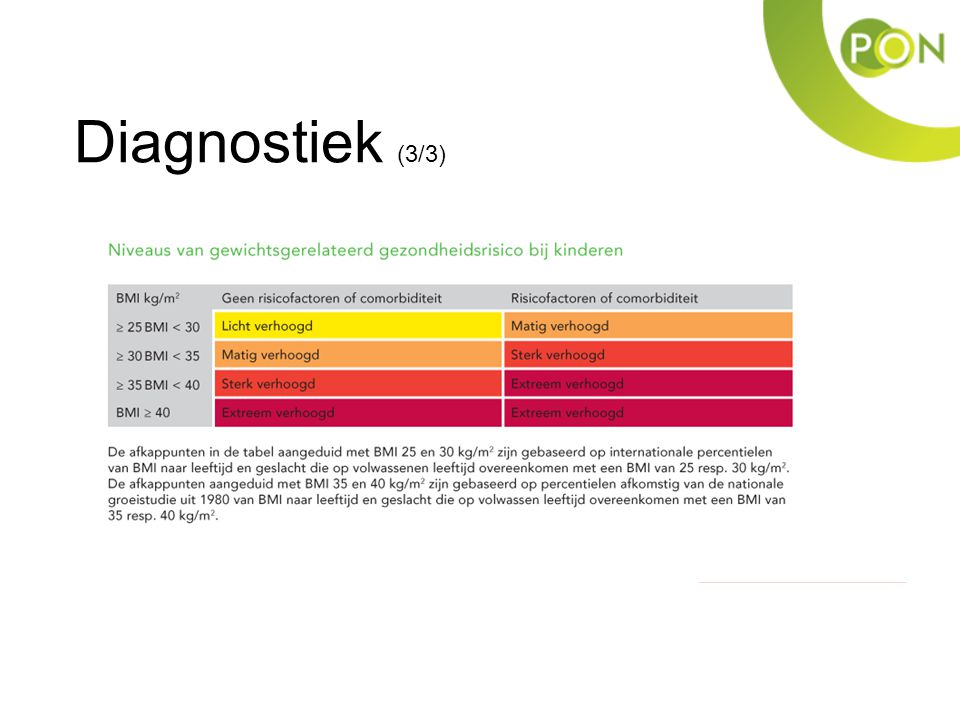 Diagnostiek (3/3)