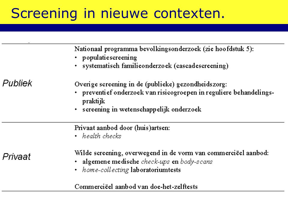 Screening in nieuwe contexten.