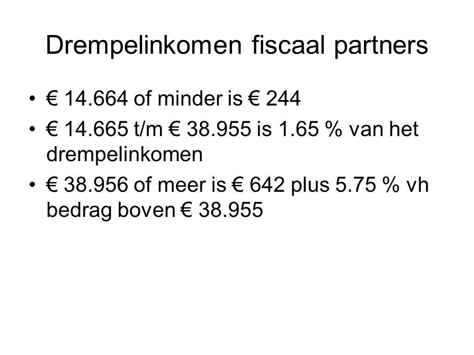 Drempelinkomen fiscaal partners