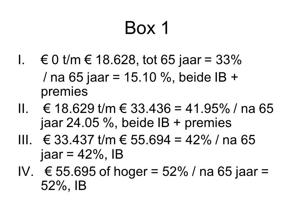 Box 1 € 0 t/m € 18.628, tot 65 jaar = 33% / na 65 jaar = 15.10 %, beide IB + premies.