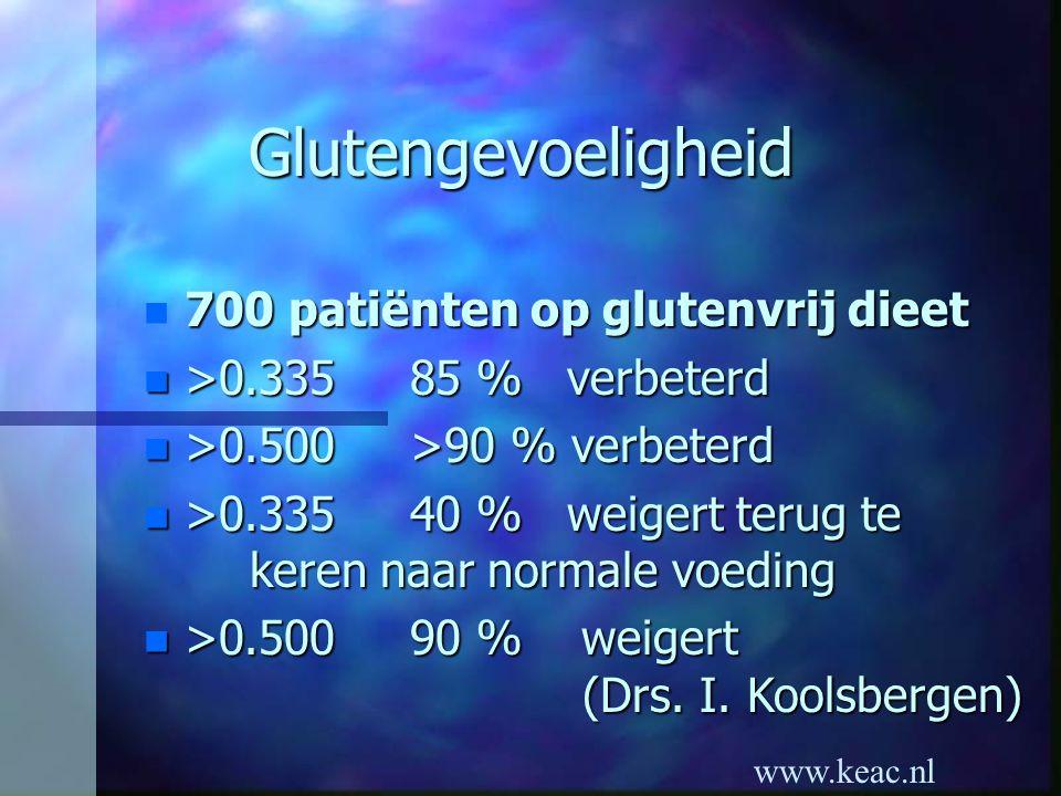 Glutengevoeligheid 700 patiënten op glutenvrij dieet