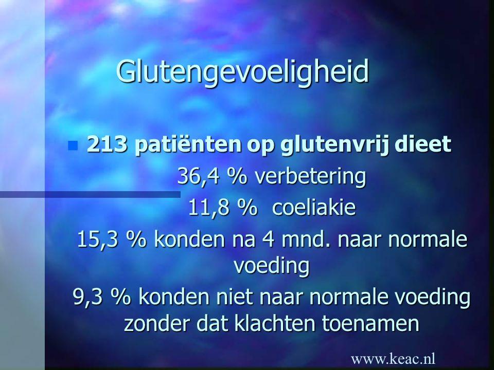 Glutengevoeligheid 213 patiënten op glutenvrij dieet