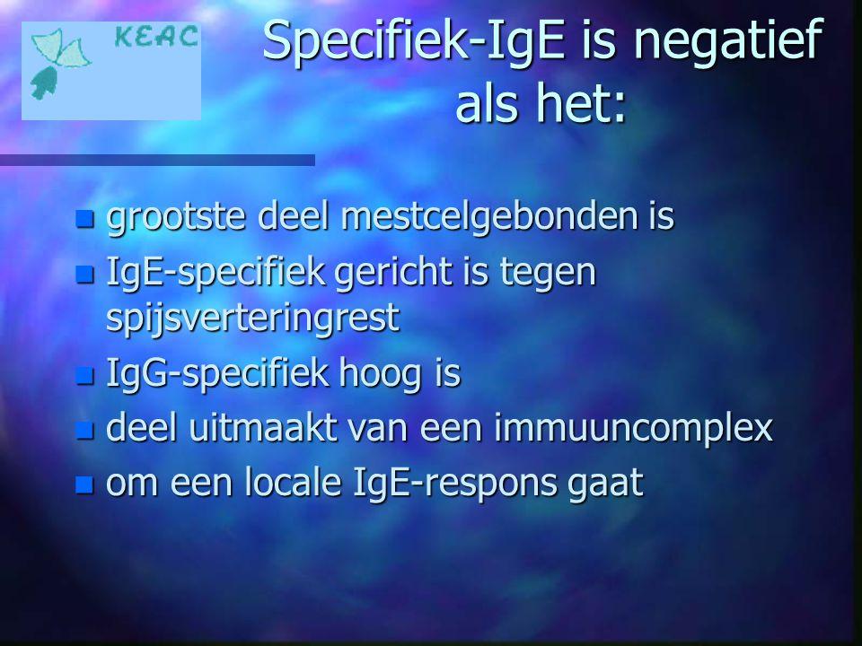 Specifiek-IgE is negatief als het: