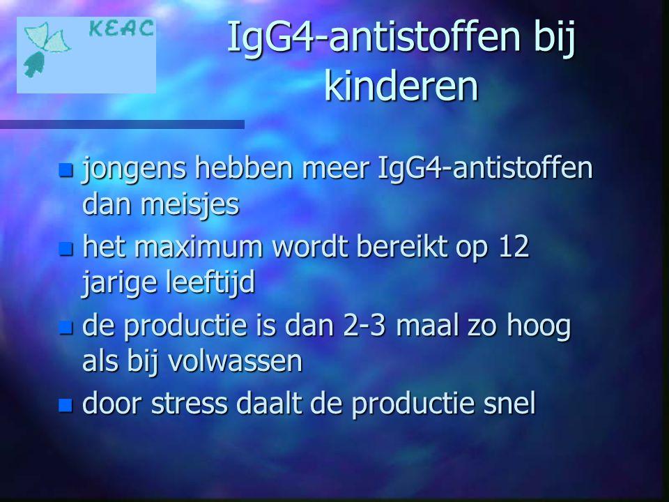 IgG4-antistoffen bij kinderen