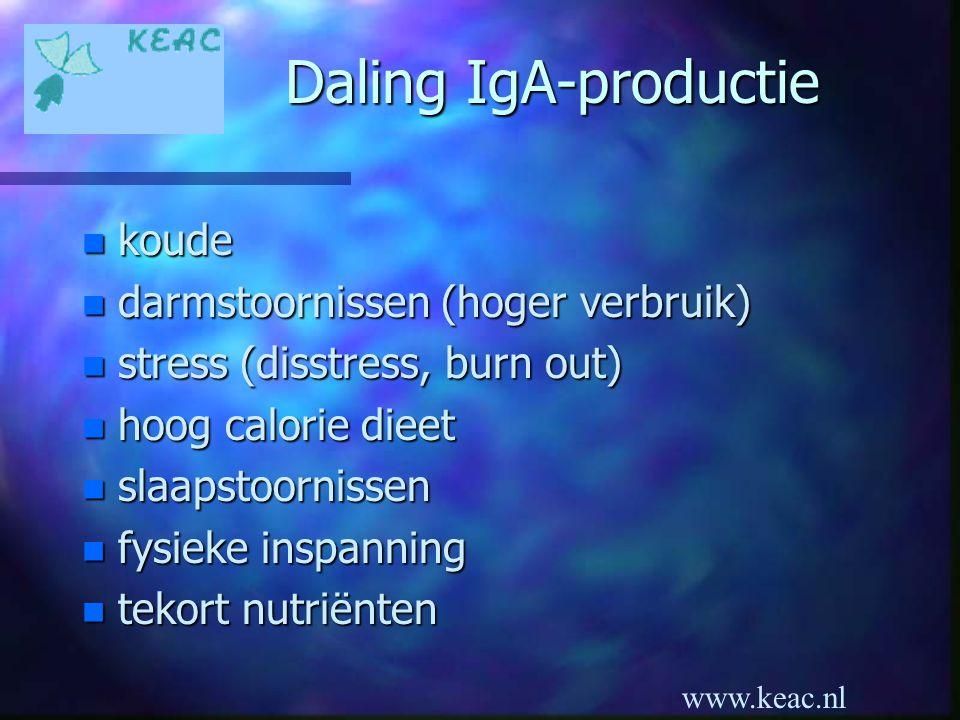 Daling IgA-productie koude darmstoornissen (hoger verbruik)