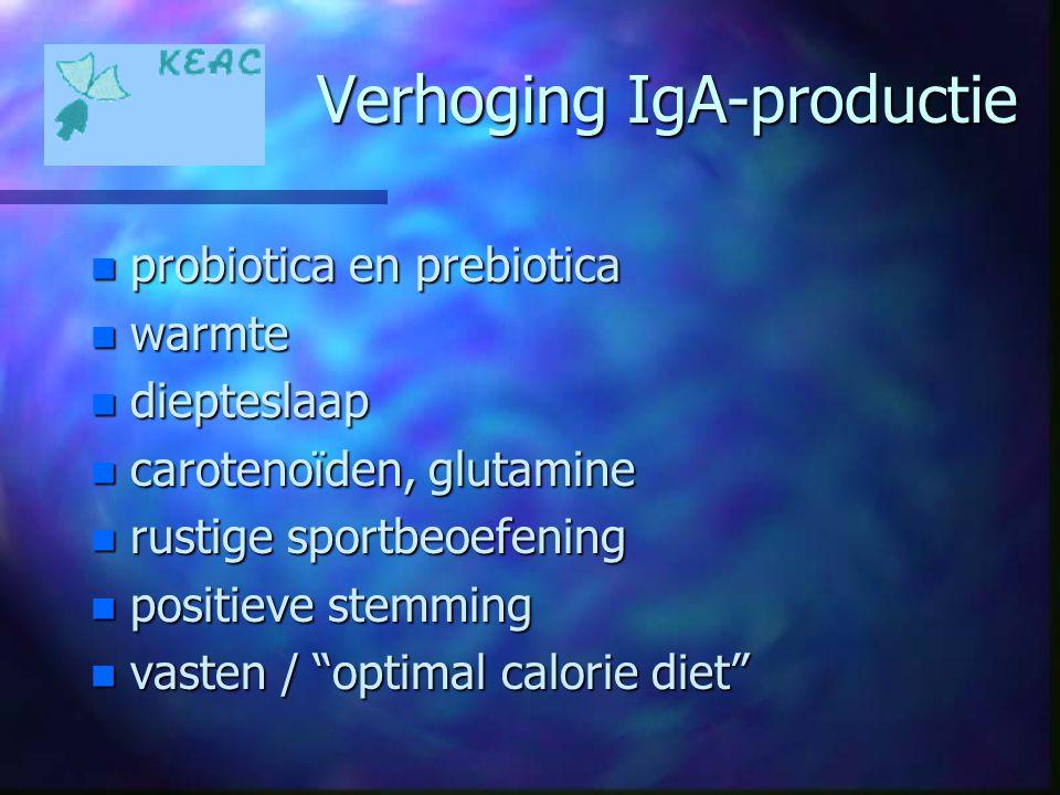 Verhoging IgA-productie