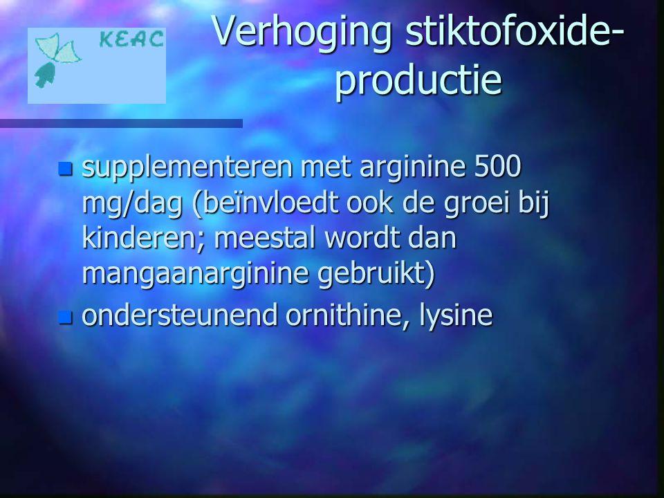 Verhoging stiktofoxide-productie
