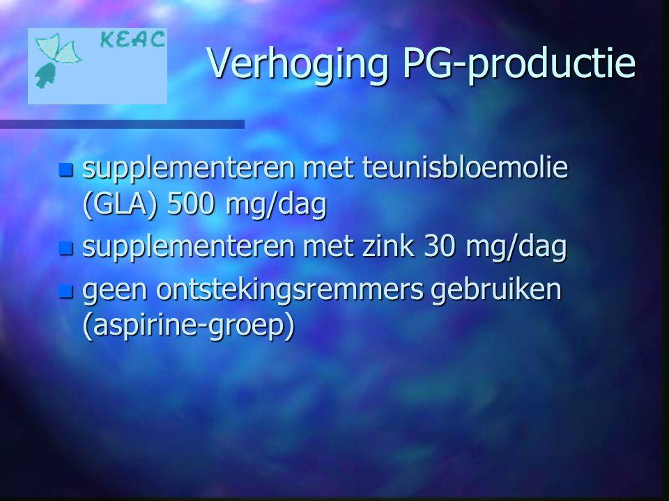 Verhoging PG-productie