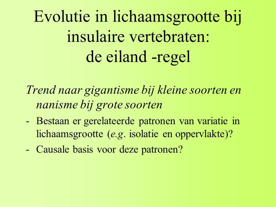 Evolutie in lichaamsgrootte bij insulaire vertebraten: de eiland -regel