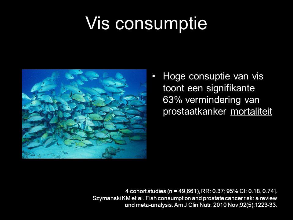 Vis consumptie Hoge consuptie van vis toont een signifikante 63% vermindering van prostaatkanker mortaliteit.