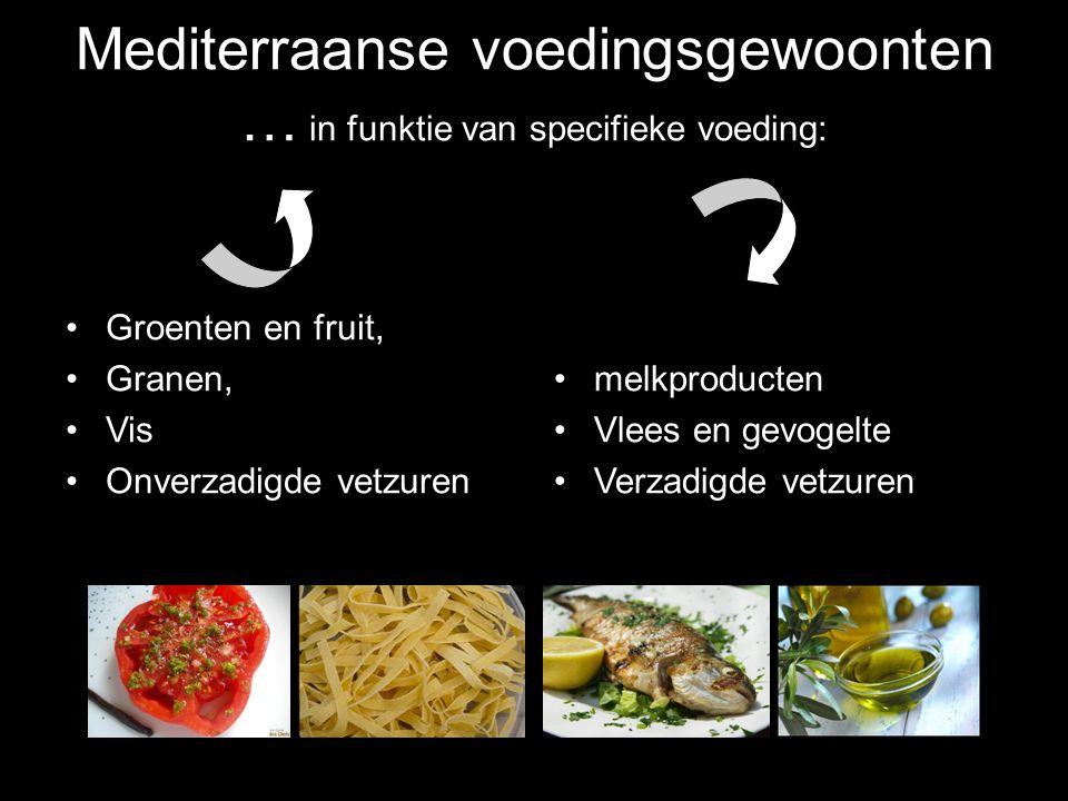 Mediterraanse voedingsgewoonten … in funktie van specifieke voeding: