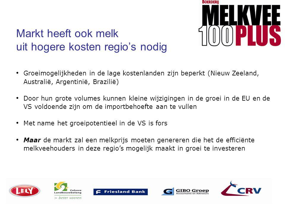 Markt heeft ook melk uit hogere kosten regio's nodig